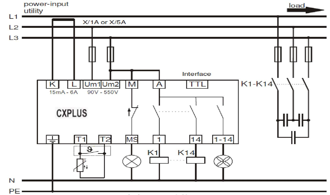 plc cable and wiring guide