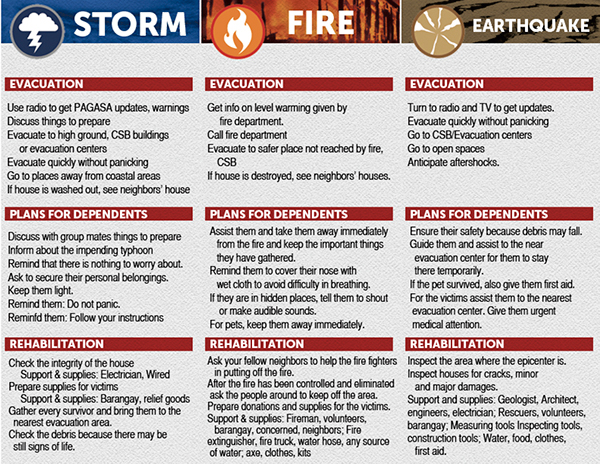fema emergency management guide for business and industry