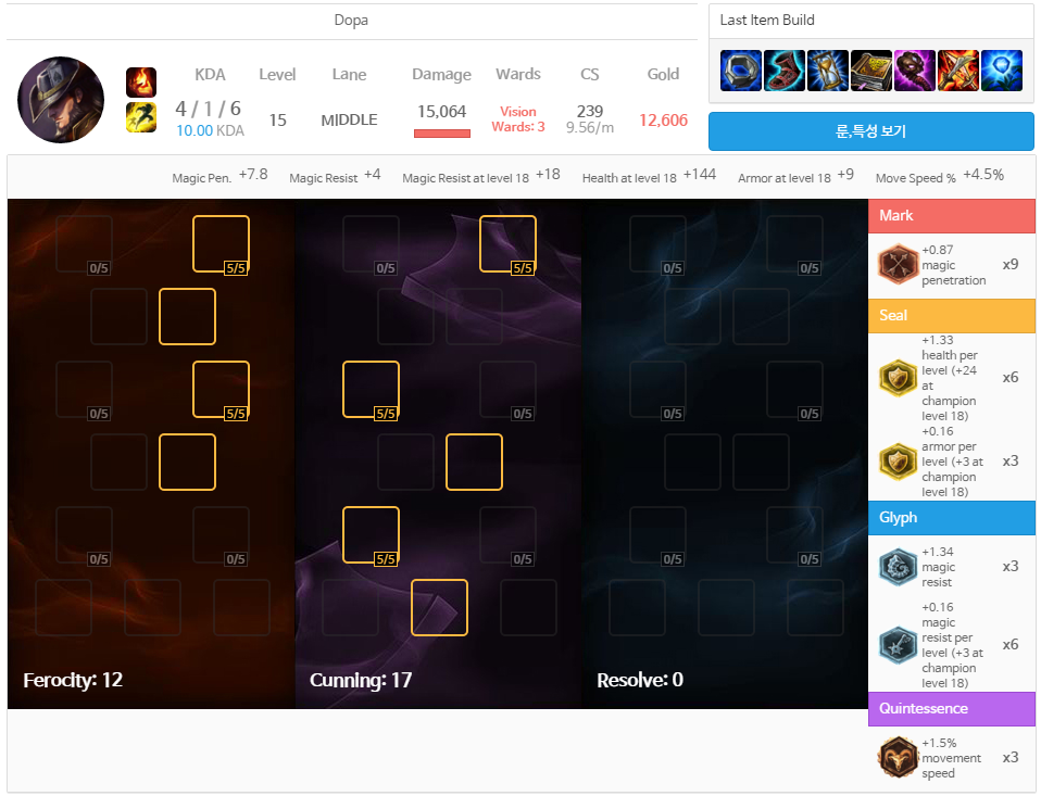 league of legends twisted fate guide
