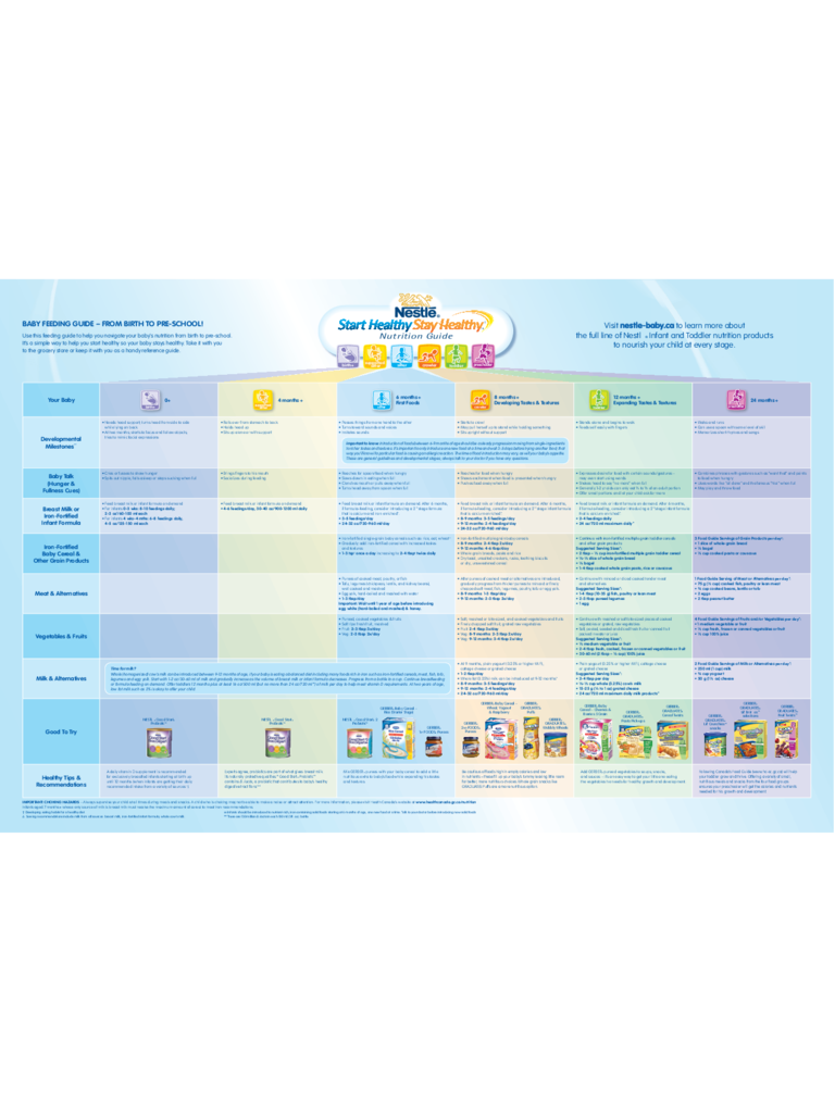 baby feeding guide 7 months