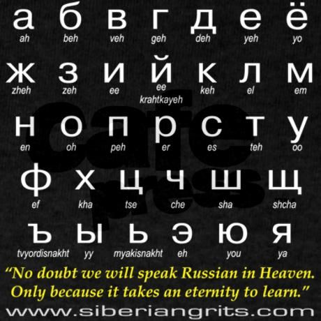 russian alphabet and pronunciation guide